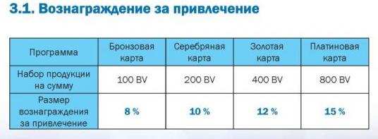 %d0%b2%d0%be%d0%b7%d0%bd%d0%b0%d0%b3%d1%80-%d0%b7%d0%b0-%d0%bf%d1%80%d0%b8%d0%b2%d0%bb%d0%b5%d1%87%d0%b5%d0%bd%d0%b8%d0%b5