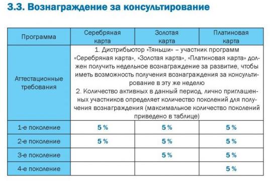 %d0%b2%d0%be%d0%b7%d0%bd-%d0%b7%d0%b0-%d0%ba%d0%be%d0%bd%d1%81%d1%83%d0%bb%d1%8c%d1%82