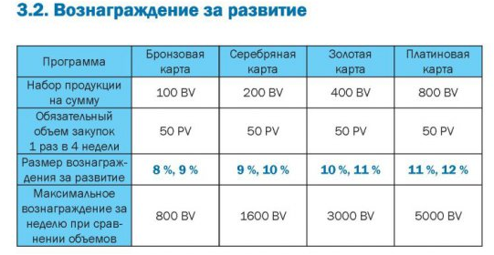%d0%b2%d0%be%d0%b7%d0%bd-%d0%b7%d0%b0-%d1%80%d0%b0%d0%b7%d0%b2%d0%b8%d1%82%d0%b8%d0%b5