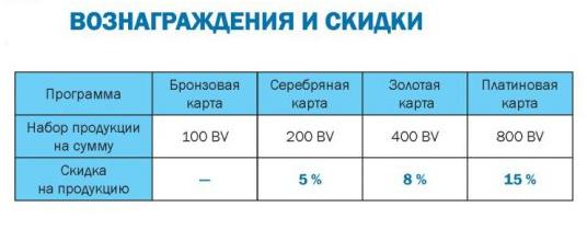 %d1%81%d0%ba%d0%b8%d0%b4%d0%ba%d0%b0-%d0%bf%d0%be-%d0%ba%d0%b0%d1%80%d1%82%d0%b5
